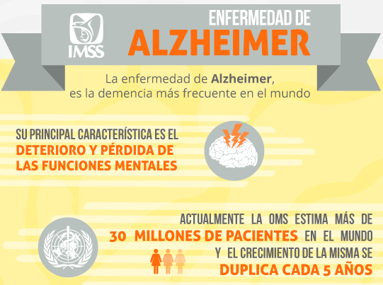 alzheimer IMSS